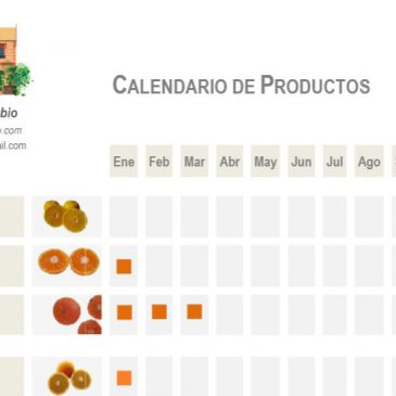 Variedades de naranjas Calendario